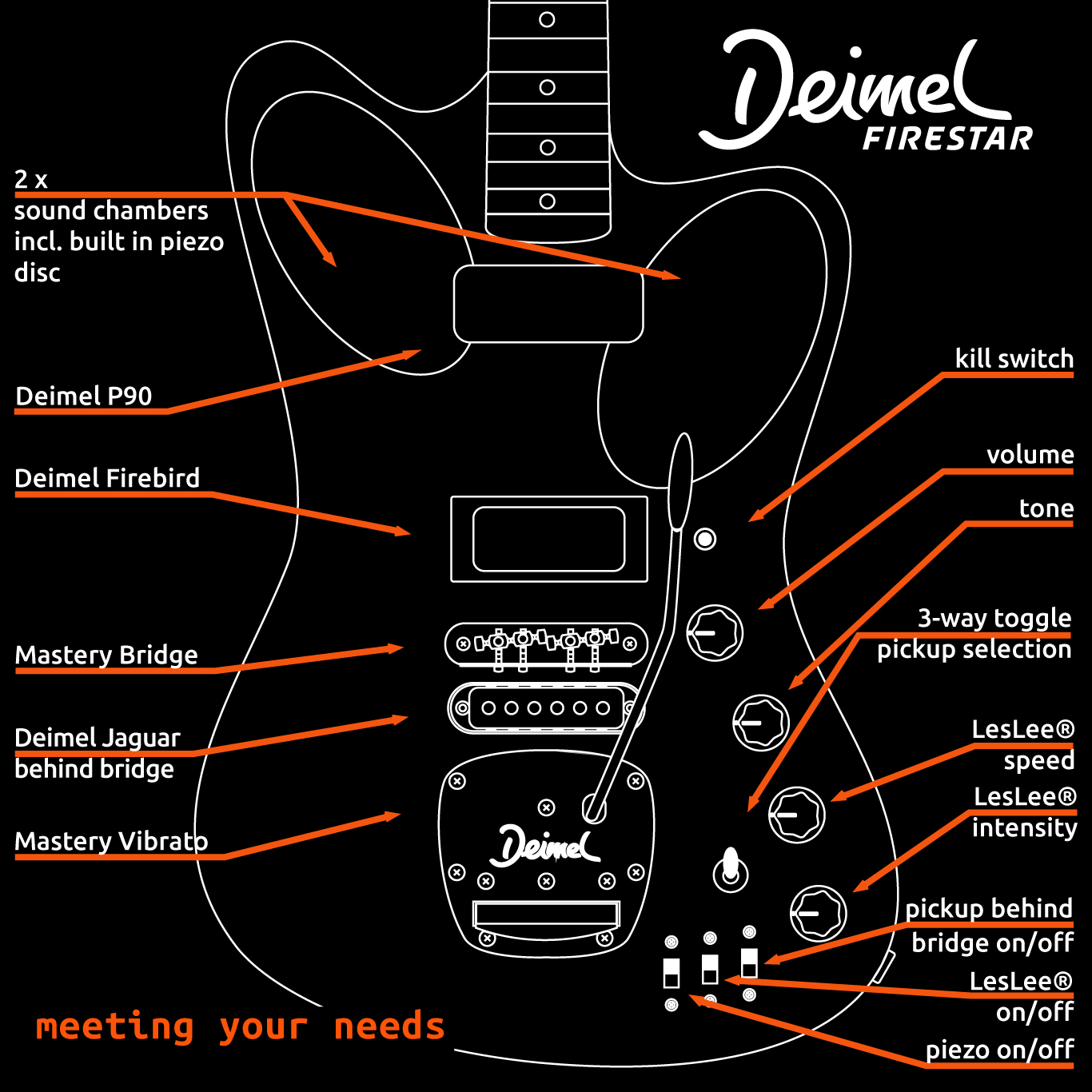 Deimel Firestar – Experimental Guitar